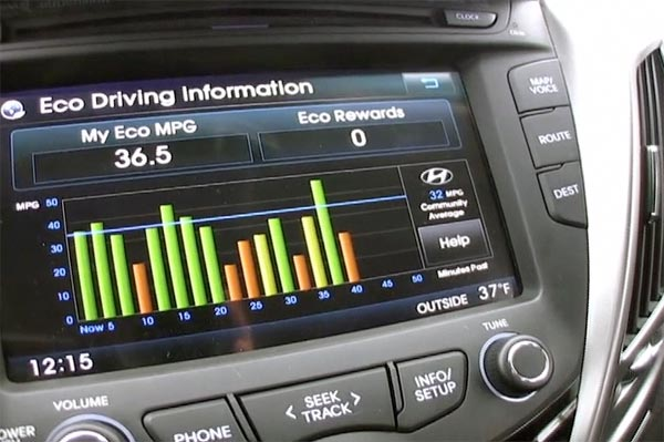 Hyundai Veloster Eco Driving Information Display