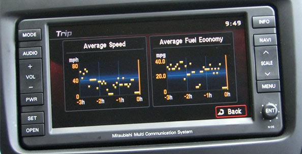 Mitsubishi Outlander Sport Average Fuel Economy History display screen