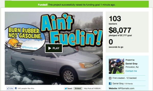 Ain't Fuelin' is funded.